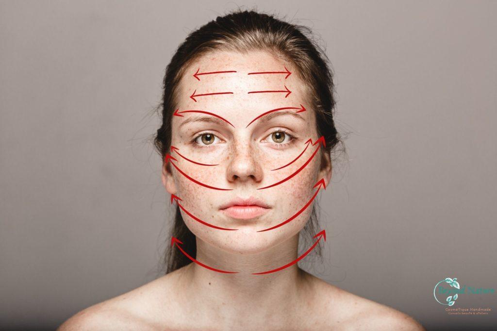 comment masser son visage ? auto massage du visage